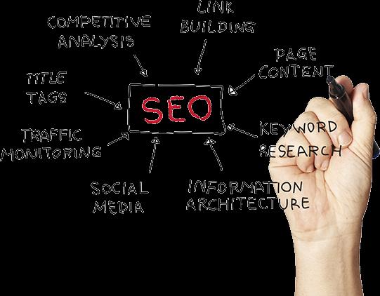 Προώθηση ιστοσελίδας και E-shop στο Internet